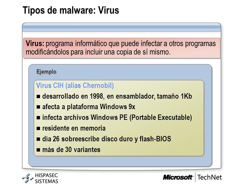 Tipos de malware: Virus