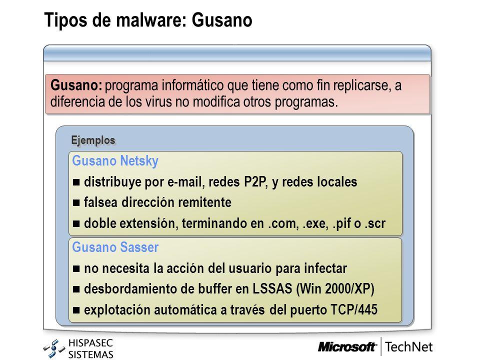 Tipos de malware: Gusano