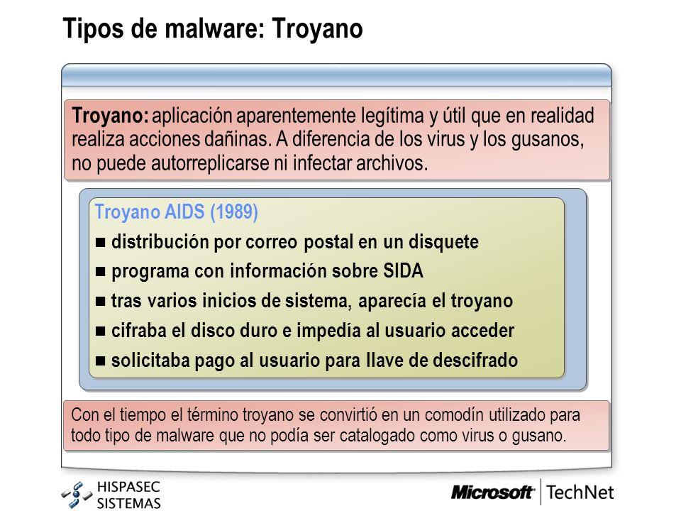 Tipos de malware: Troyano