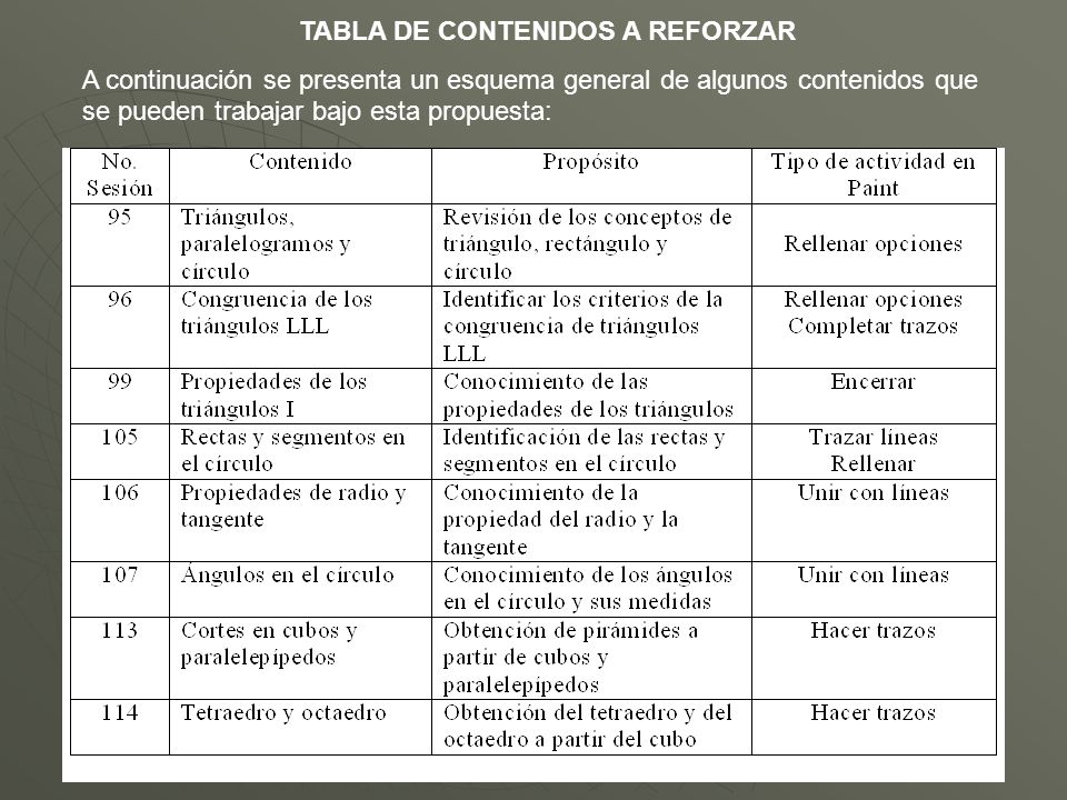 TABLA DE CONTENIDOS A REFORZAR