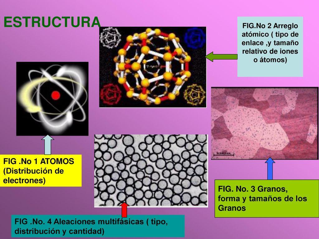 Ed santillana qumica 2 bach ppt descargar 2 estructura fig urtaz Images