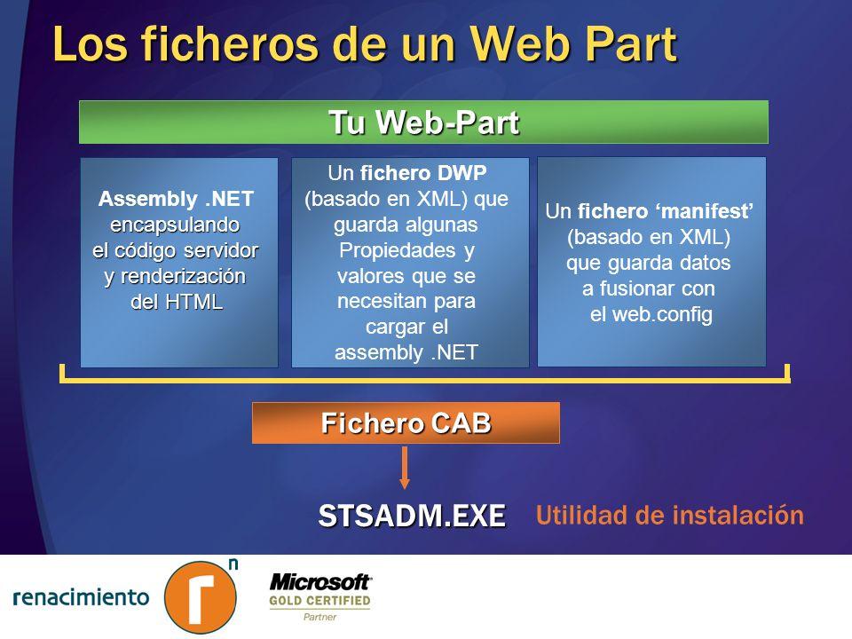 Los ficheros de un Web Part