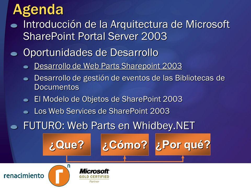 Agenda Introducción de la Arquitectura de Microsoft SharePoint Portal Server 2003. Oportunidades de Desarrollo.