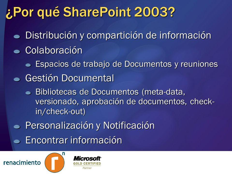 ¿Por qué SharePoint 2003 Distribución y compartición de información