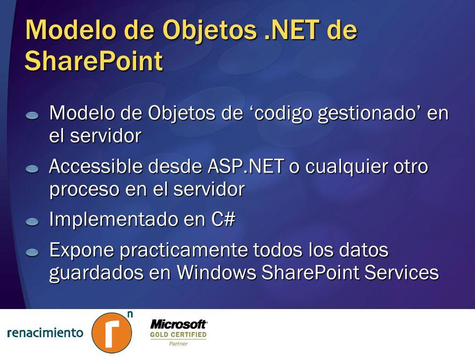 Modelo de Objetos .NET de SharePoint