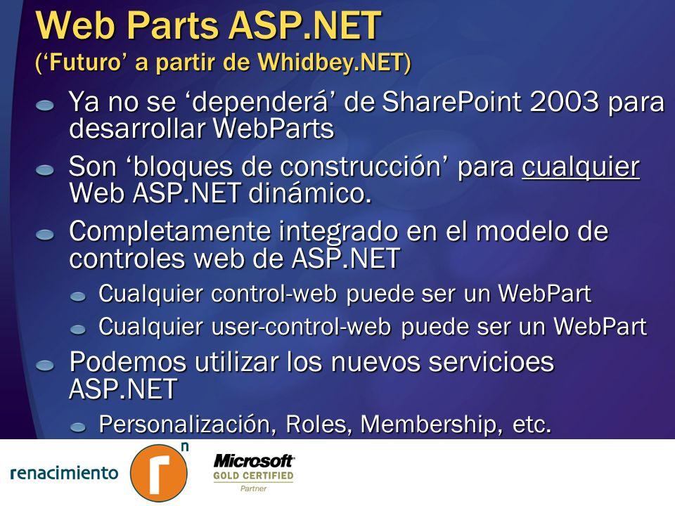 Web Parts ASP.NET ('Futuro' a partir de Whidbey.NET)