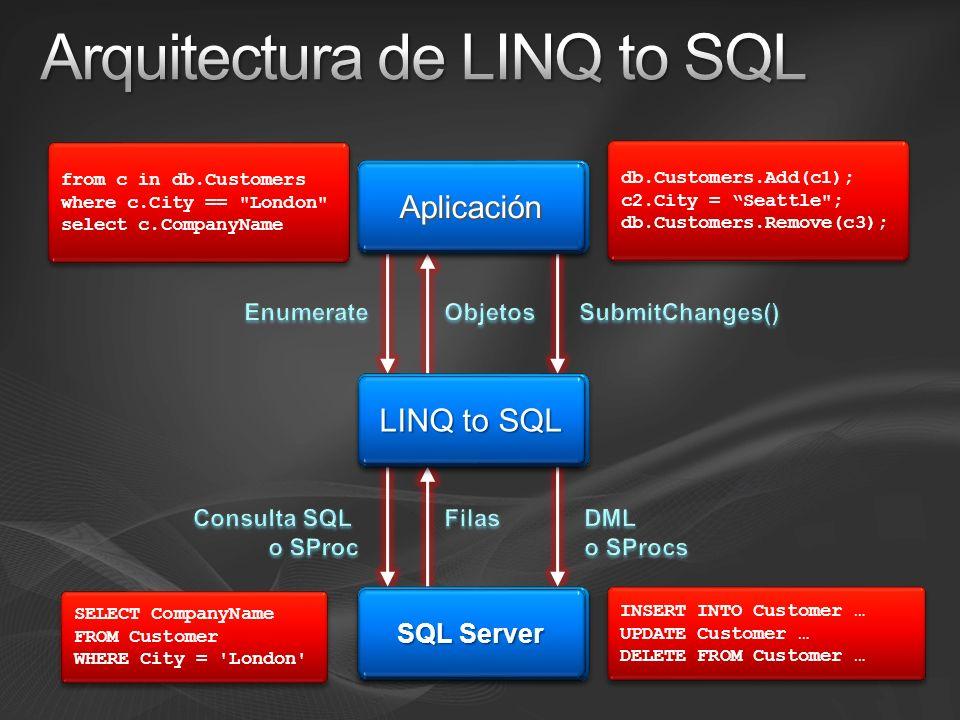 Arquitectura de LINQ to SQL