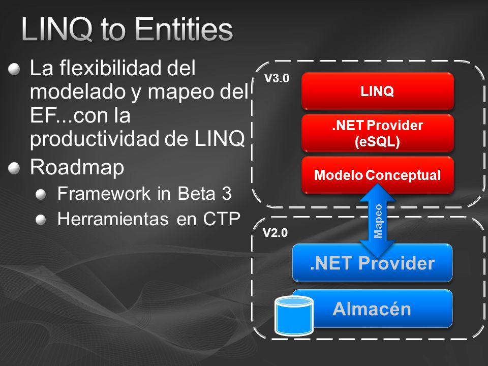 LINQ to Entities La flexibilidad del modelado y mapeo del EF...con la productividad de LINQ. Roadmap.