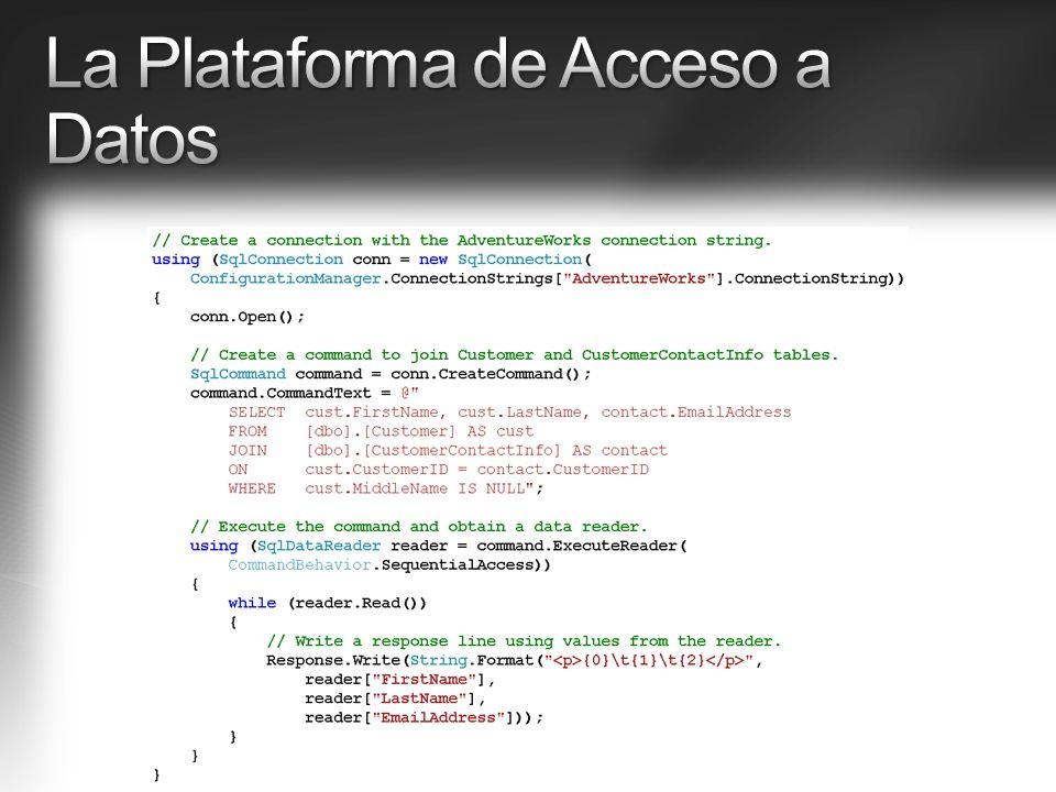 La Plataforma de Acceso a Datos