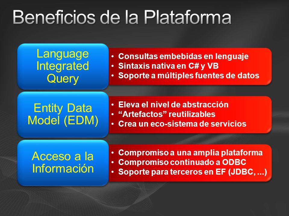 Beneficios de la Plataforma