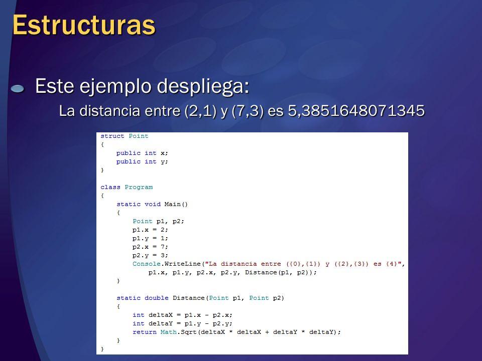 Estructuras Este ejemplo despliega: La distancia entre (2,1) y (7,3) es 5,3851648071345