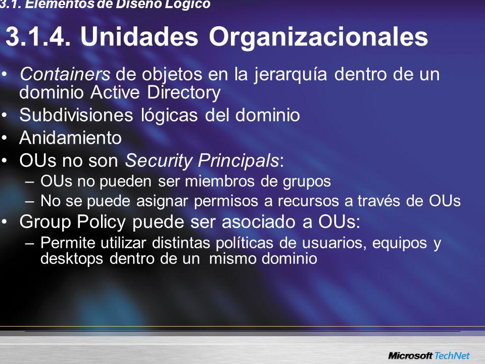 3.1.4. Unidades Organizacionales