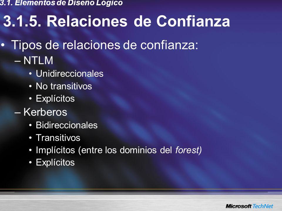3.1.5. Relaciones de Confianza