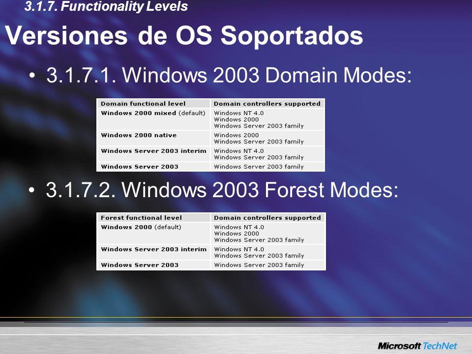 Versiones de OS Soportados