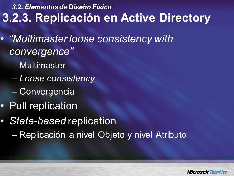 3.2.3. Replicación en Active Directory
