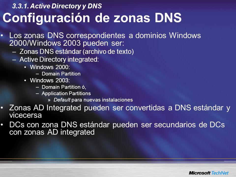 Configuración de zonas DNS