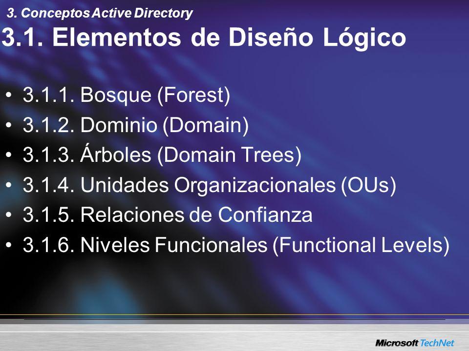 3.1. Elementos de Diseño Lógico