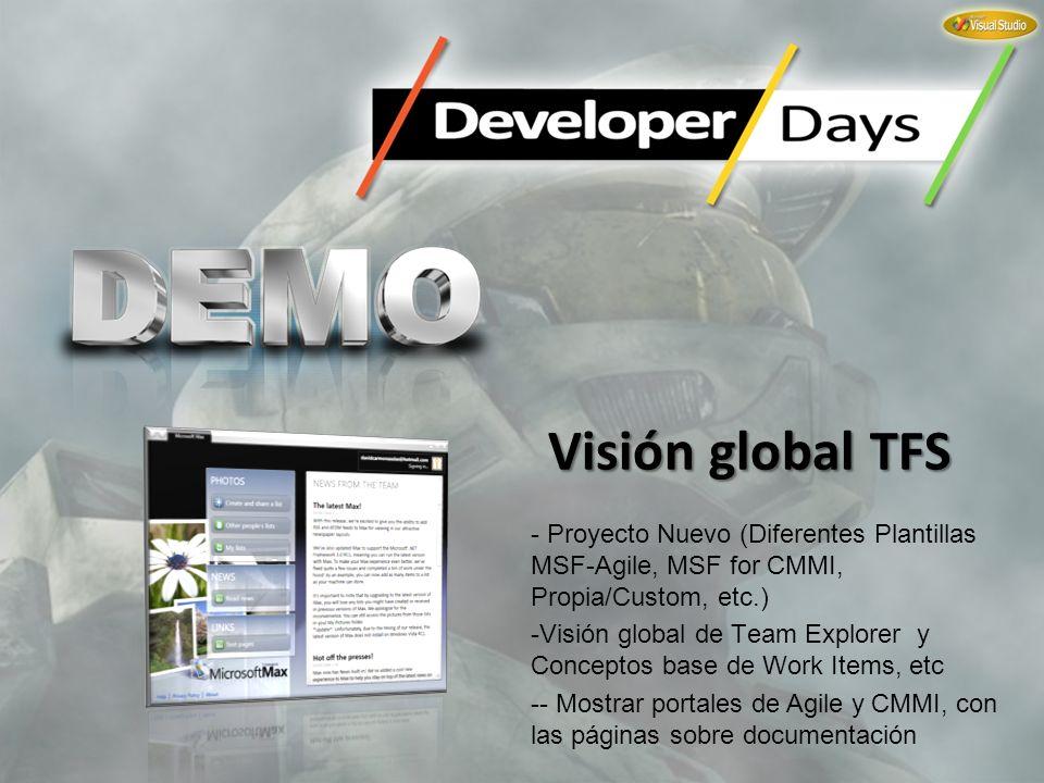 Visión global TFS- Proyecto Nuevo (Diferentes Plantillas MSF-Agile, MSF for CMMI, Propia/Custom, etc.)