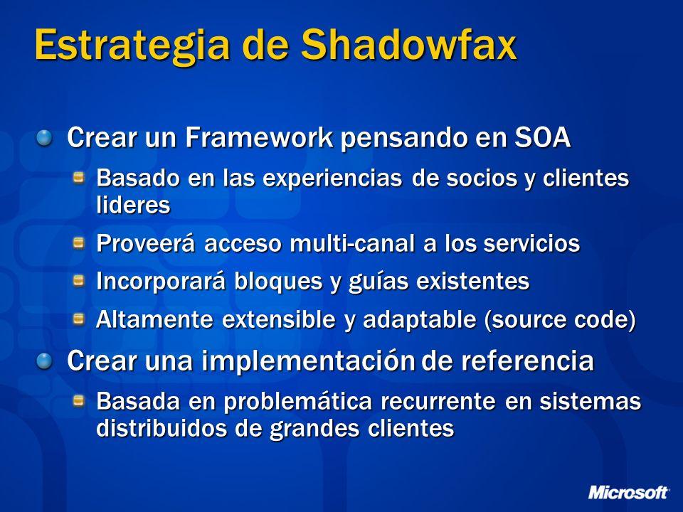 Estrategia de Shadowfax