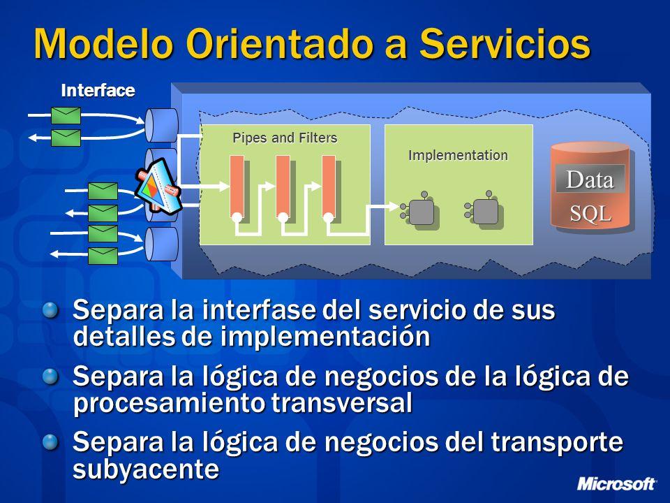 Modelo Orientado a Servicios