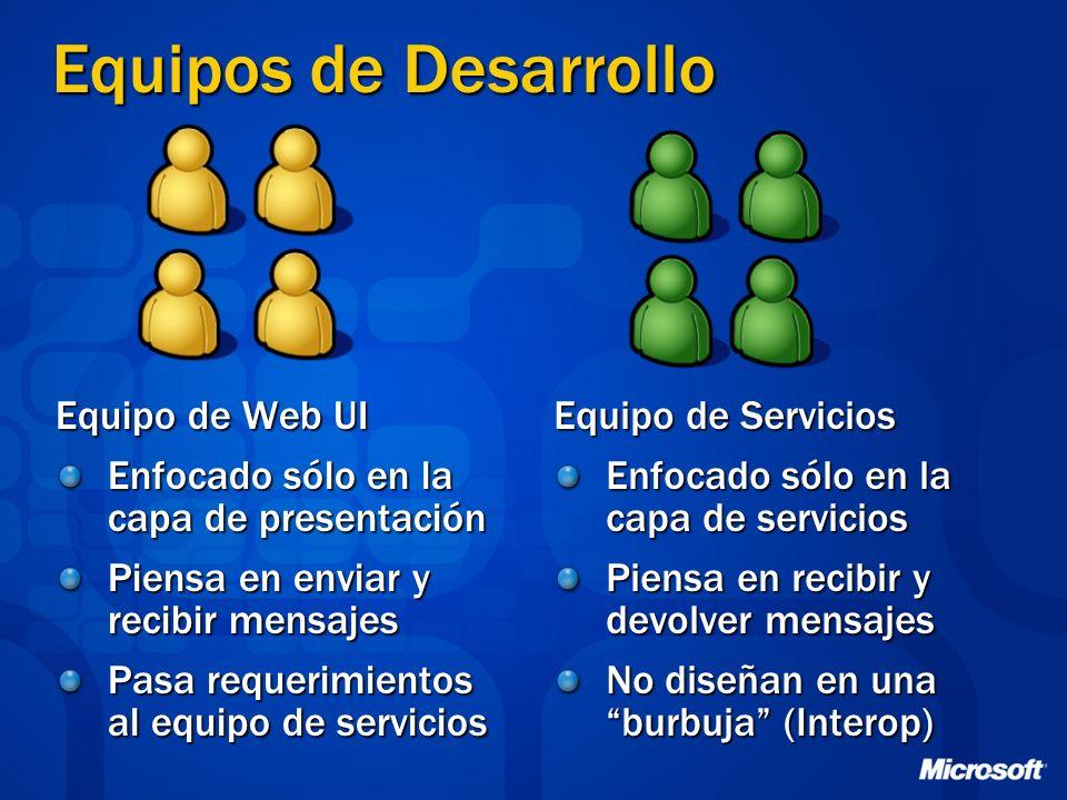 Equipos de Desarrollo Equipo de Web UI