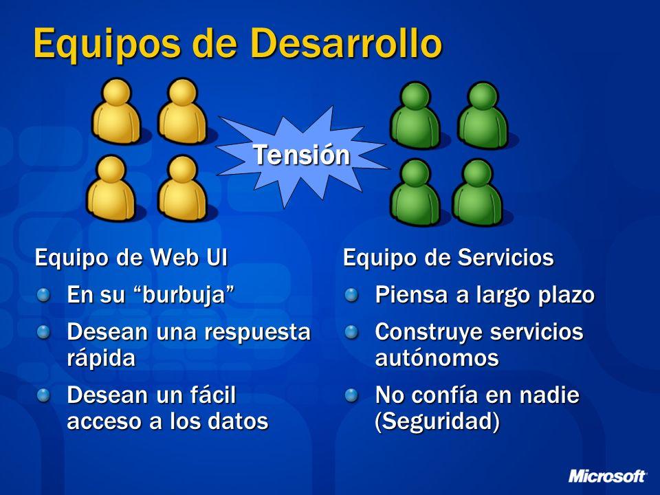 Equipos de Desarrollo Tensión Equipo de Web UI En su burbuja