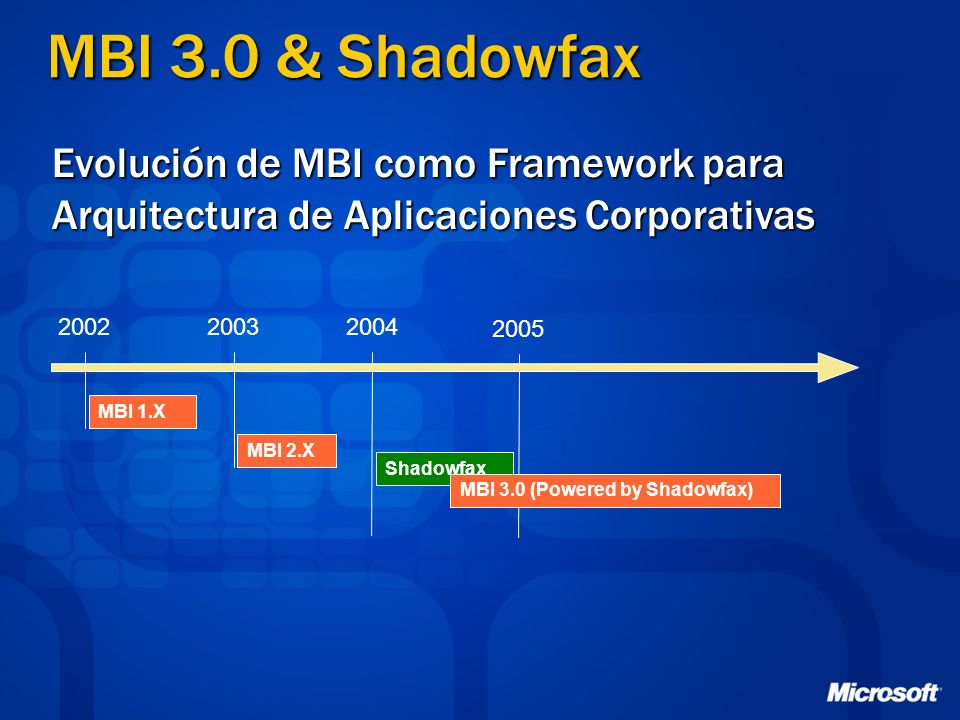 MBI 3.0 & Shadowfax Evolución de MBI como Framework para Arquitectura de Aplicaciones Corporativas.