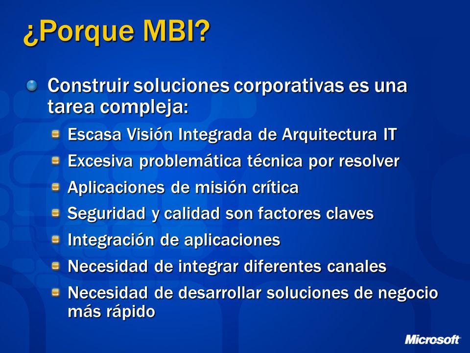 ¿Porque MBI Construir soluciones corporativas es una tarea compleja:
