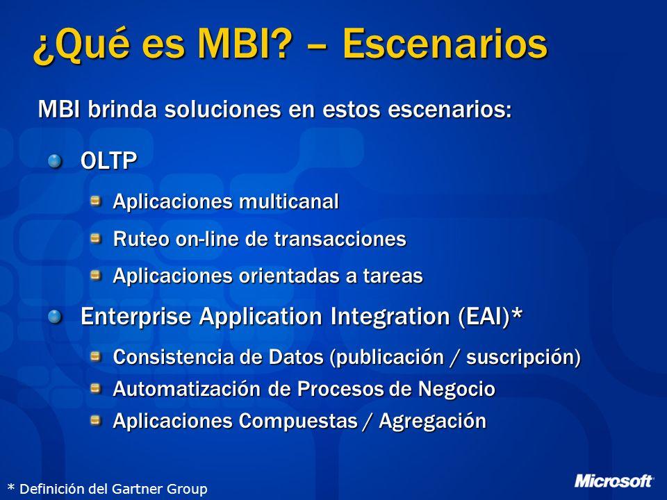 ¿Qué es MBI – Escenarios