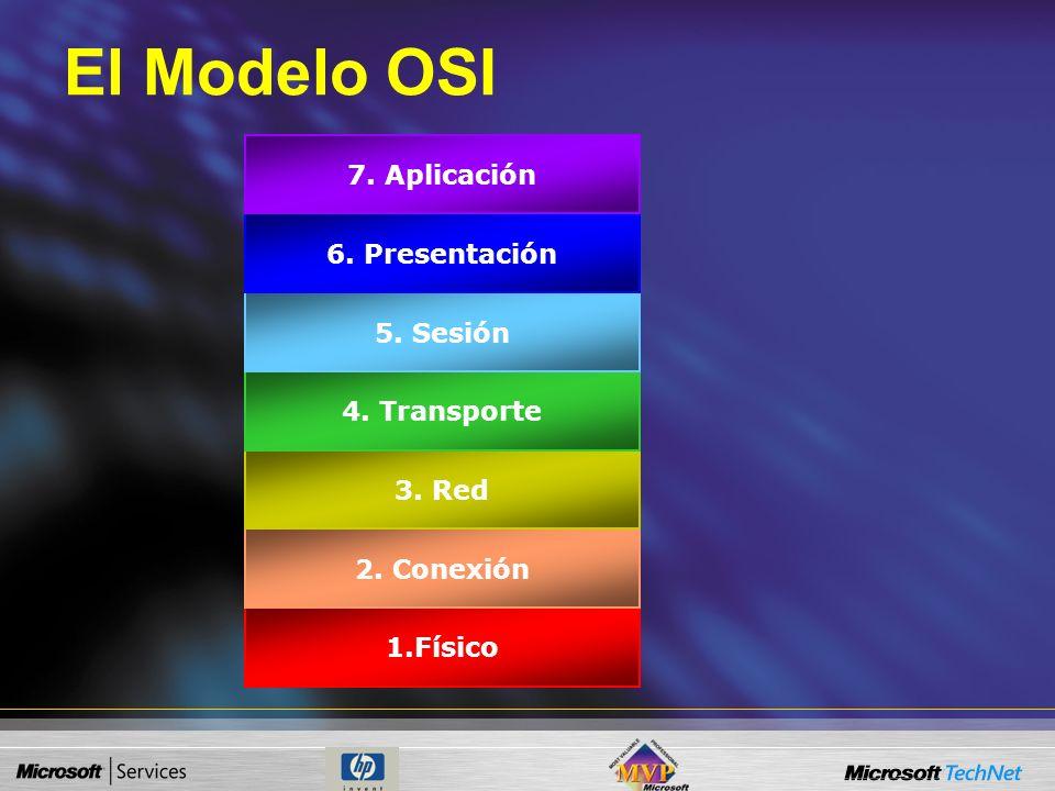 El Modelo OSI 7. Aplicación 6. Presentación 5. Sesión 4. Transporte