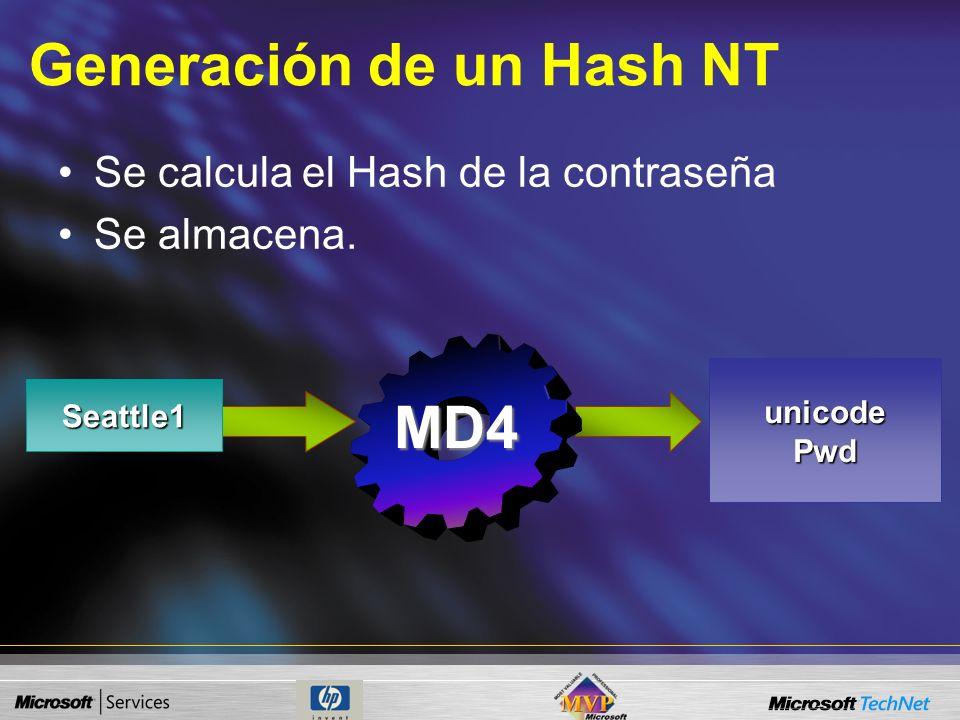 Generación de un Hash NT