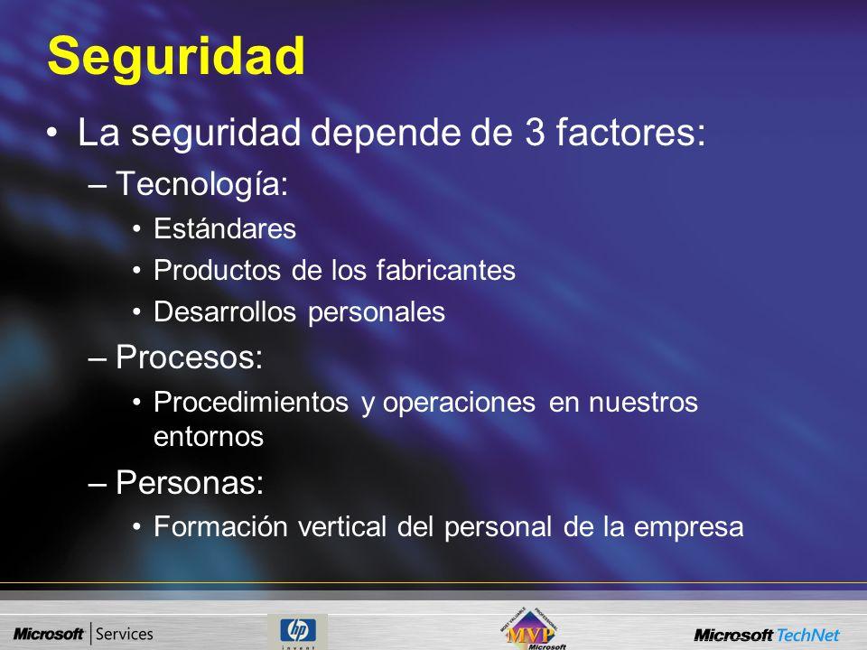 Seguridad La seguridad depende de 3 factores: Tecnología: Procesos: