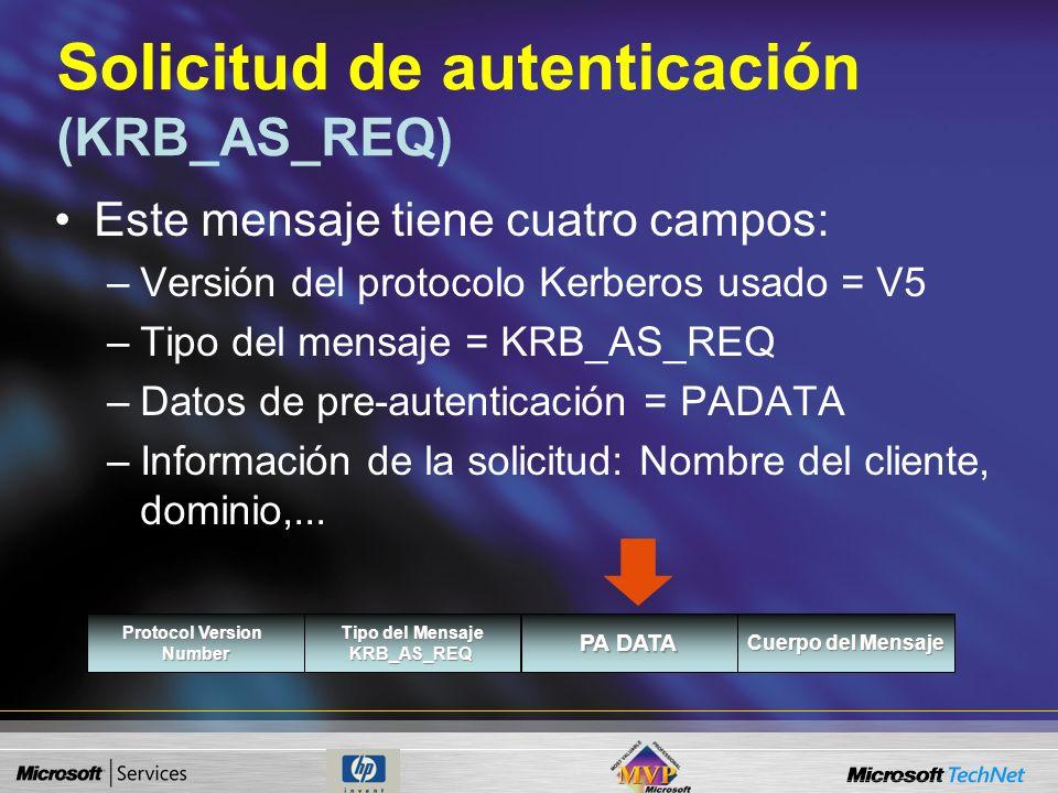 Solicitud de autenticación (KRB_AS_REQ)