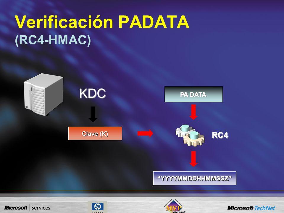 Verificación PADATA (RC4-HMAC)