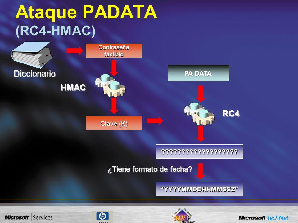 Ataque PADATA (RC4-HMAC)