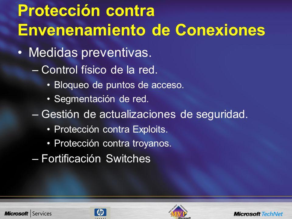 Protección contra Envenenamiento de Conexiones