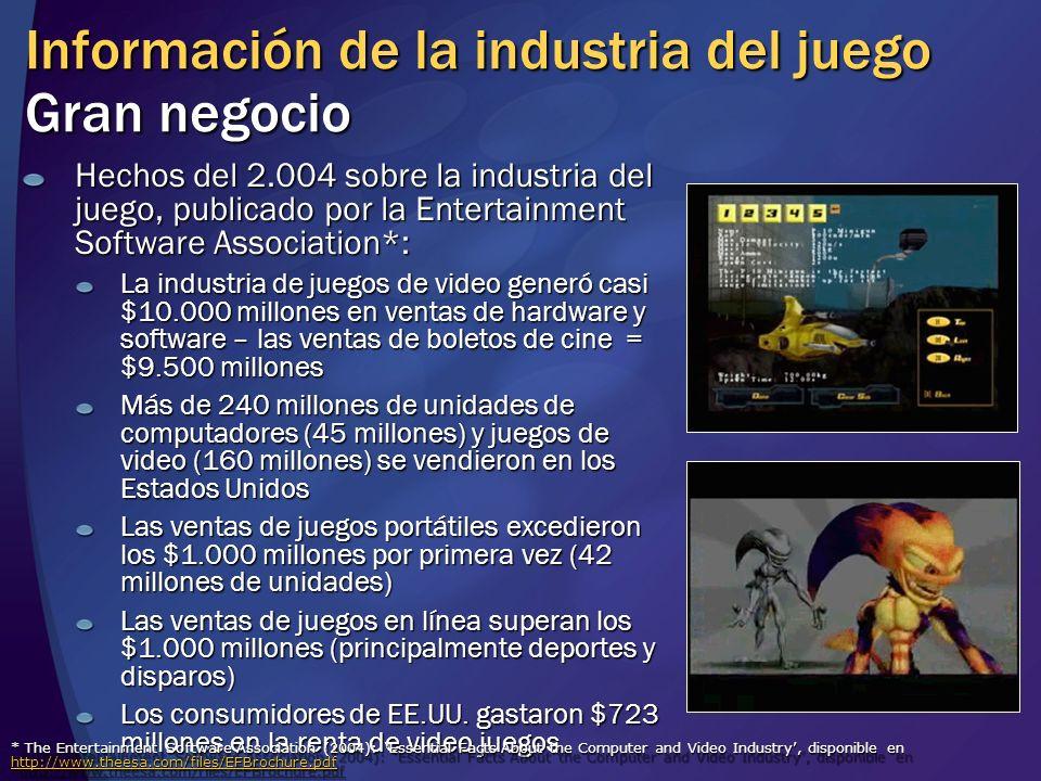 Información de la industria del juego Gran negocio