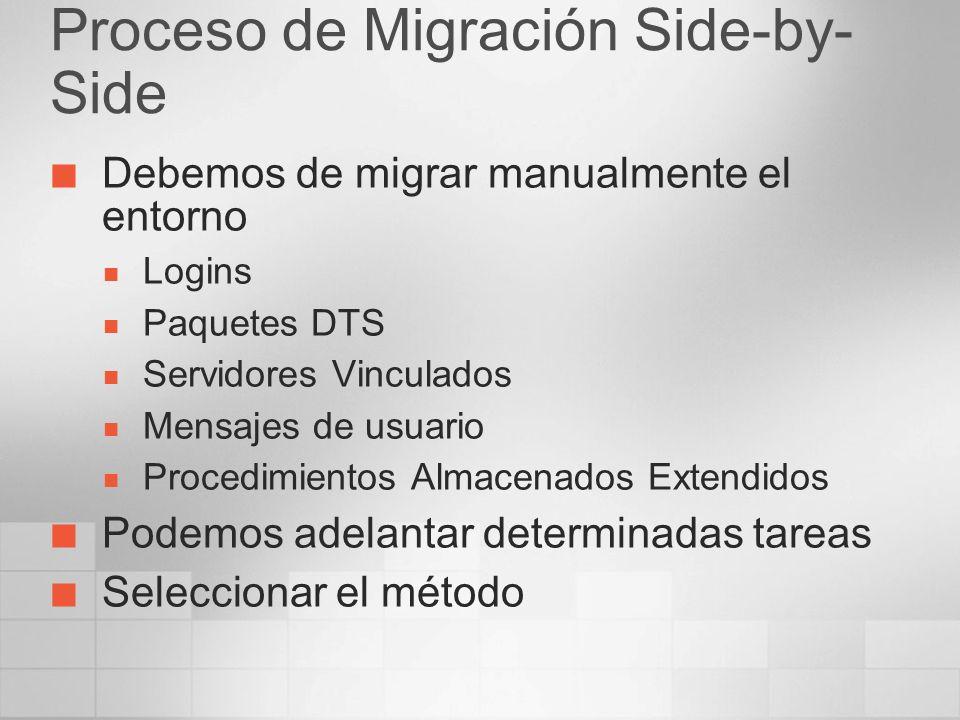 Proceso de Migración Side-by-Side