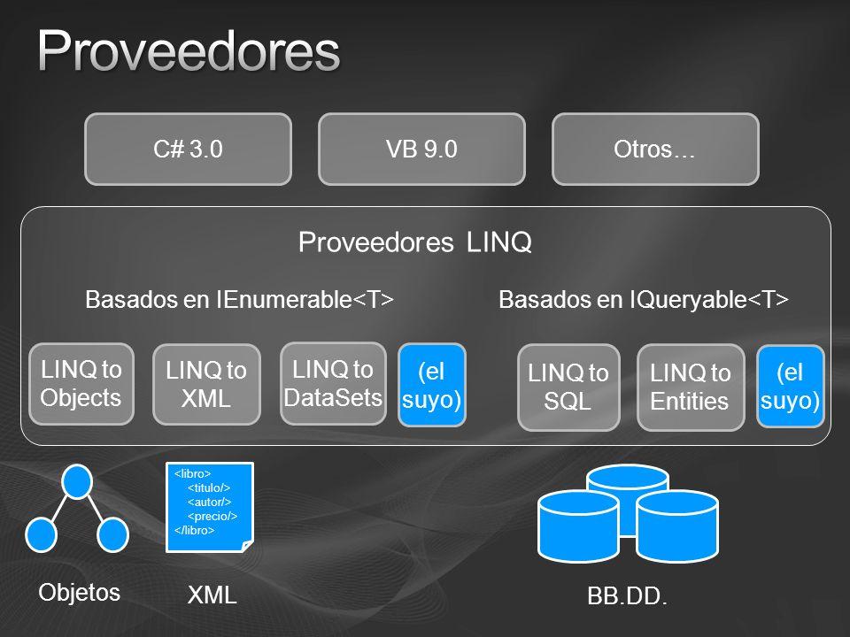 Proveedores Proveedores LINQ C# 3.0 VB 9.0 Otros…