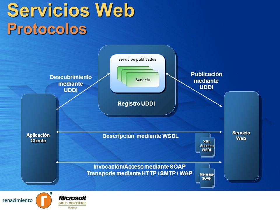 Servicios Web Protocolos