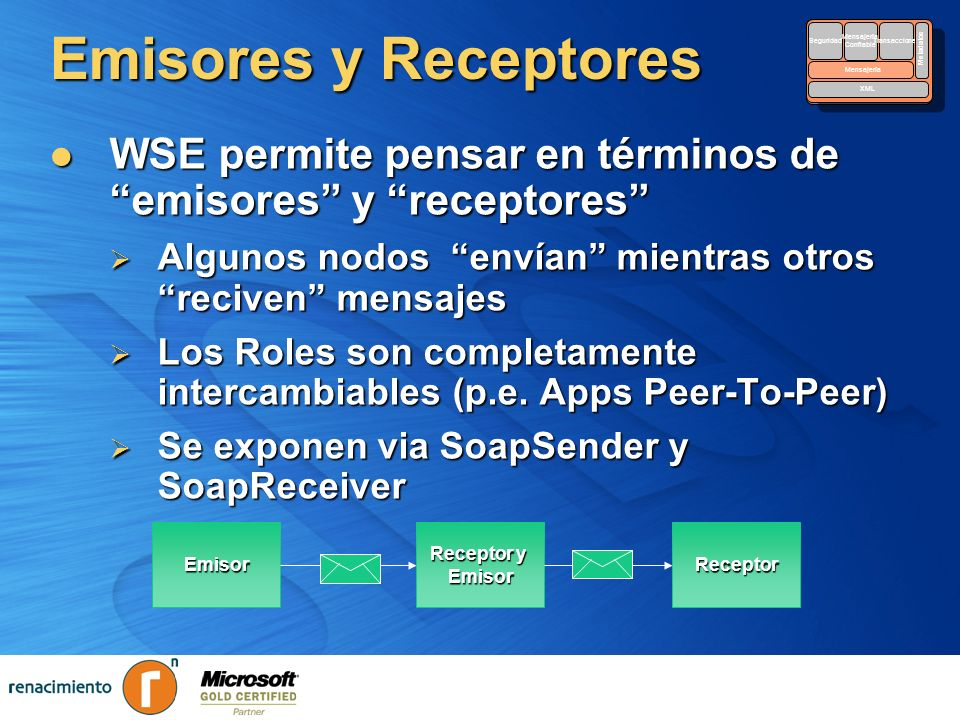 Emisores y Receptores Security. Reliable. Messaging. Transactions. Metadata. XML. Seguridad. Mensajería.