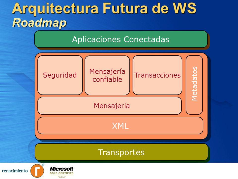 Arquitectura Futura de WS Roadmap