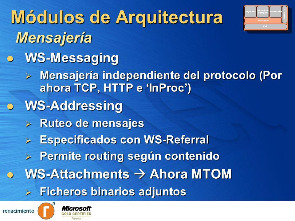 Módulos de Arquitectura Mensajería