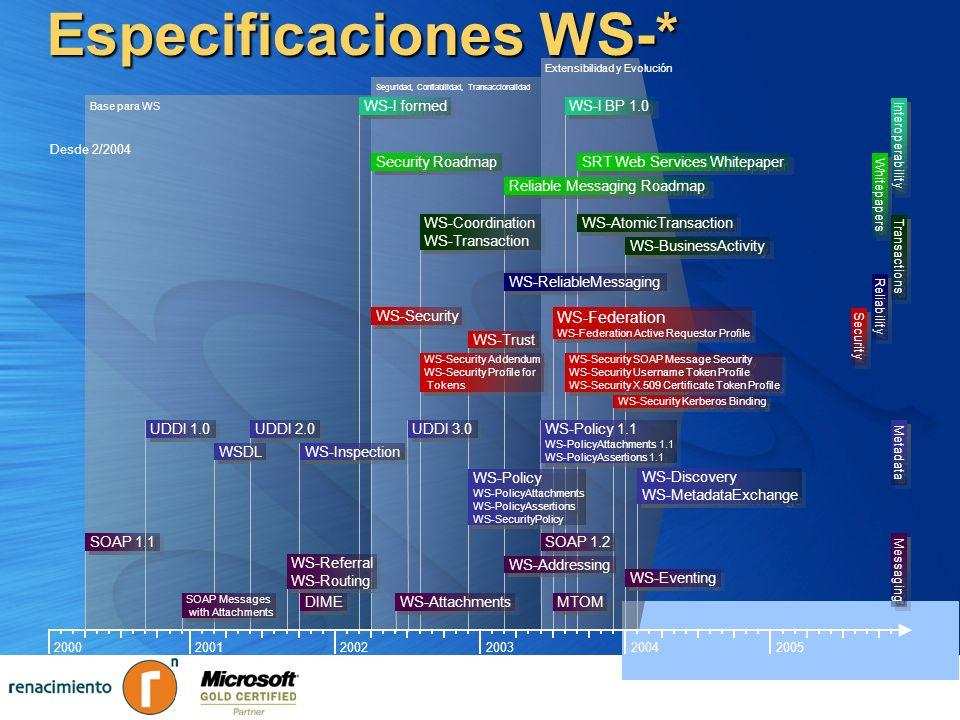 Especificaciones WS-*