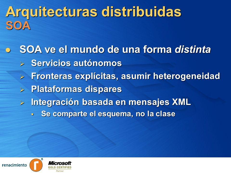 Arquitecturas distribuidas SOA