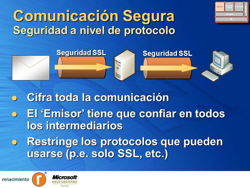 Comunicación Segura Seguridad a nivel de protocolo