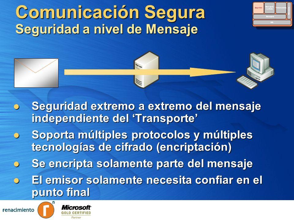 Comunicación Segura Seguridad a nivel de Mensaje