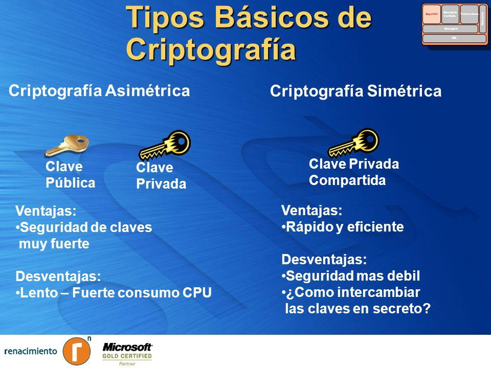 Tipos Básicos de Criptografía