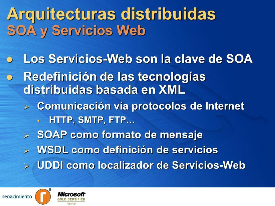 Arquitecturas distribuidas SOA y Servicios Web