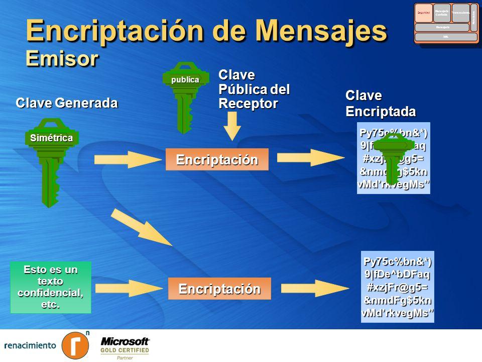 Encriptación de Mensajes Emisor